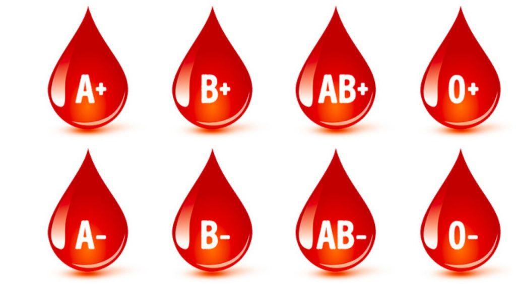 krvna grupa prehana
