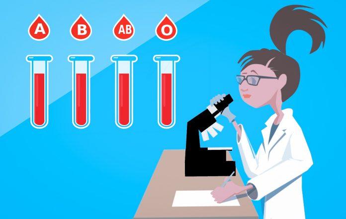 Znate li koja ste krvna grupa?