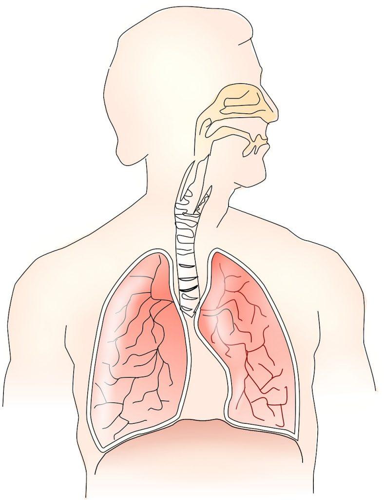 Plućni edem liječenje